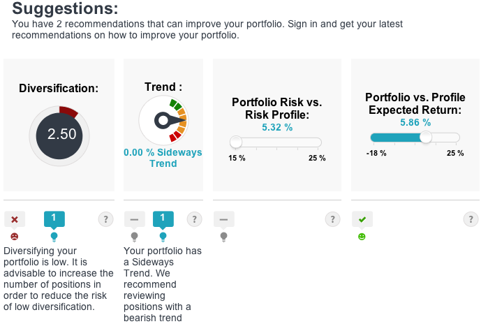 Portfolio score improvement suggestions in T-Advisor