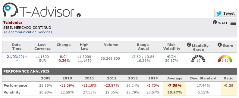 Telecoms : data from Telefonica in T-Advisor