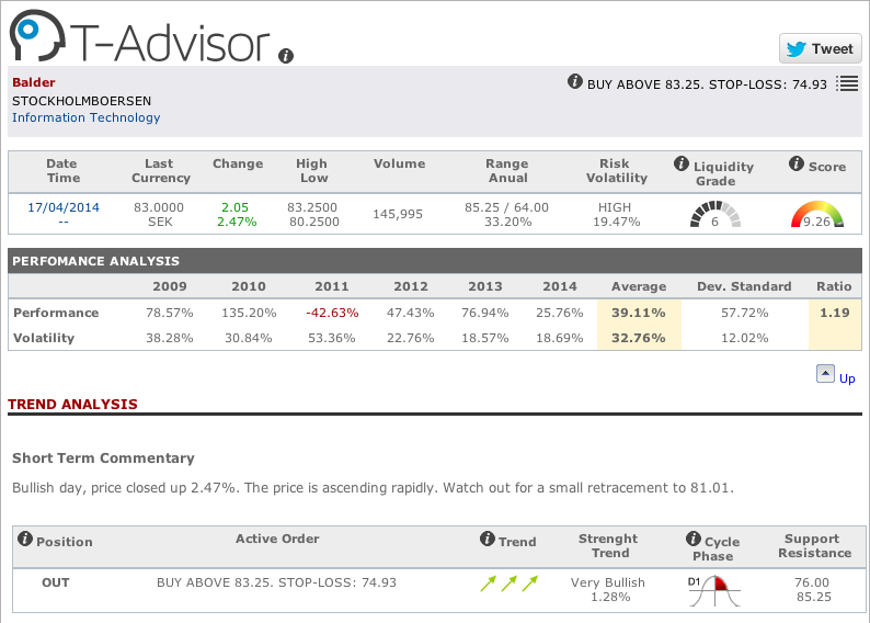 Balder main data in T-Advisor