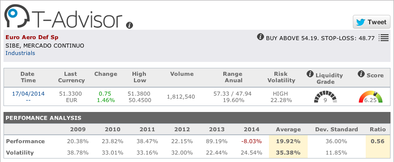 Aeronautical: EADS figures in T-Advisor
