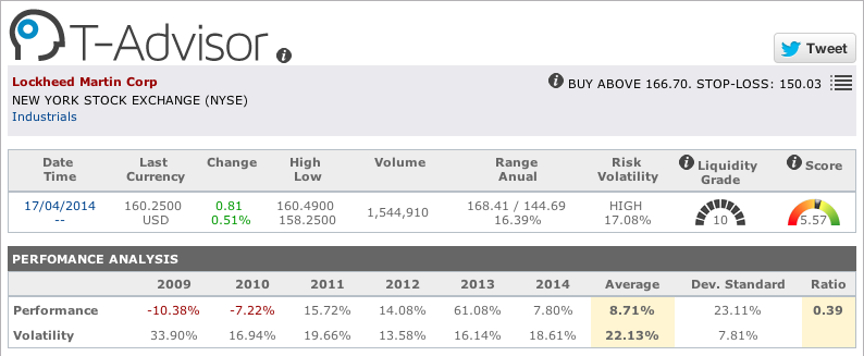 Aeronautical: Lockheed Martin figures in T-Advisor