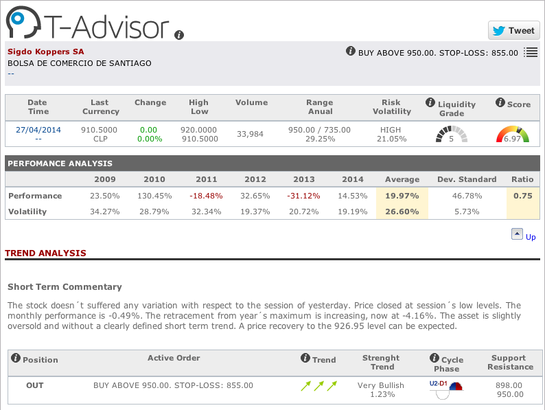 Sigdo Koppers main data in T-Advisor