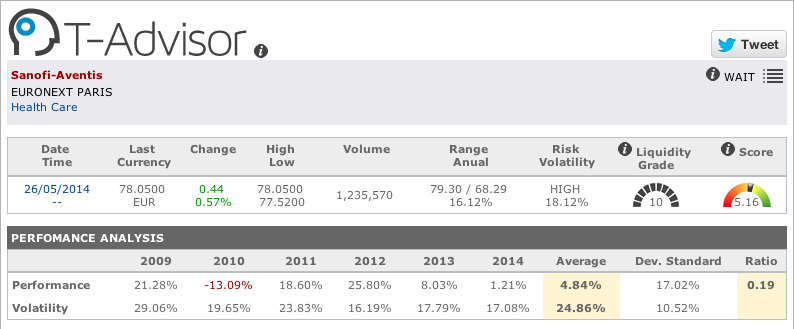 Pharmaceuticals: Sanofi figures in T-Advisor