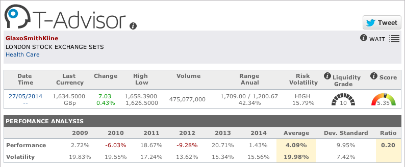 Pharmaceuticals: Glaxo figures in T-Advisor