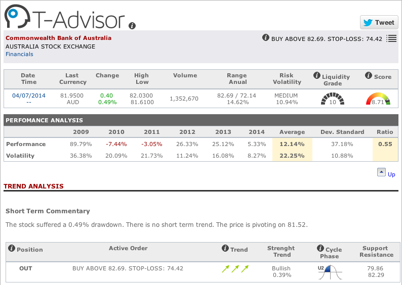 Commonwealth Bank of Australia main data in T-Advisor