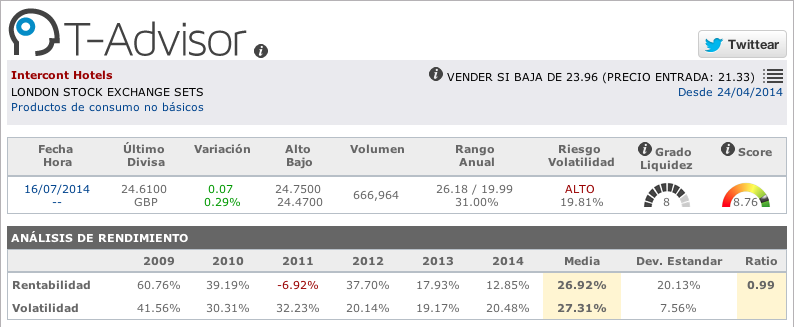 Datos principales de Intercontinental Hotels en T-Advisor