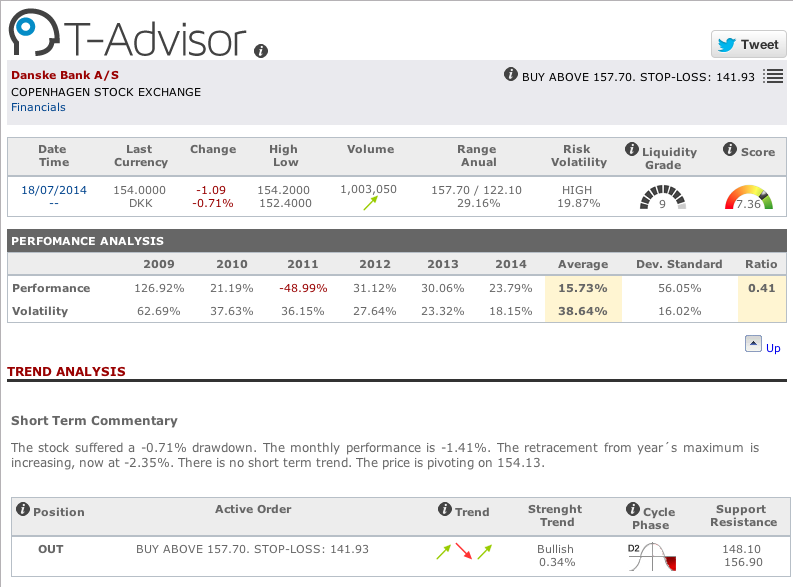 Danske Bank main figures in T-Advisor