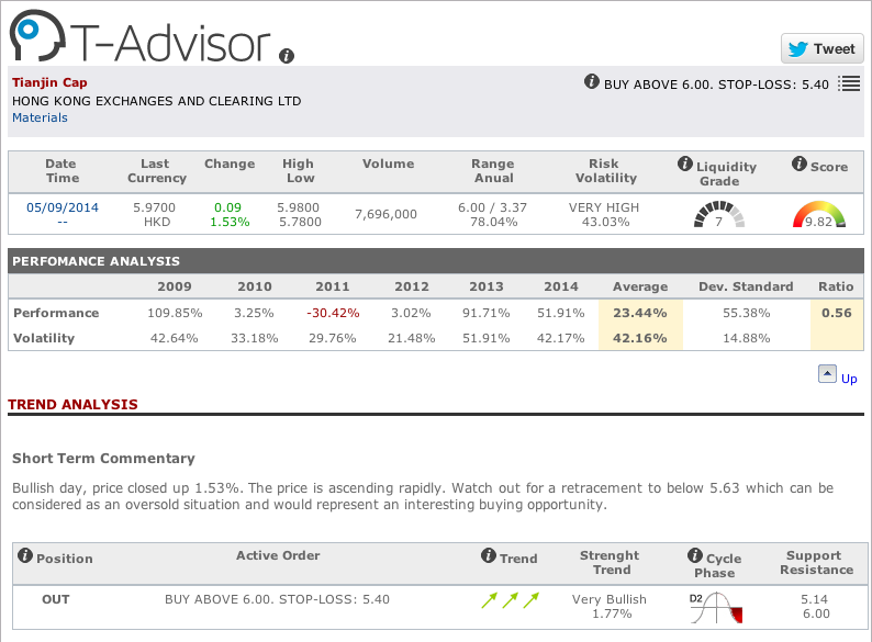 Tianjin main figures in T-Advisor