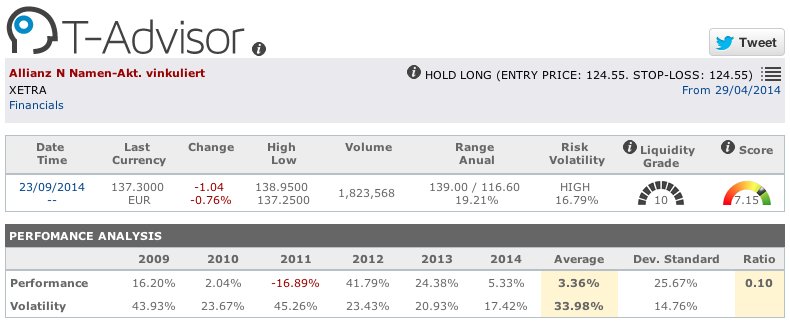 Allianz insurance figures in T-Advisor
