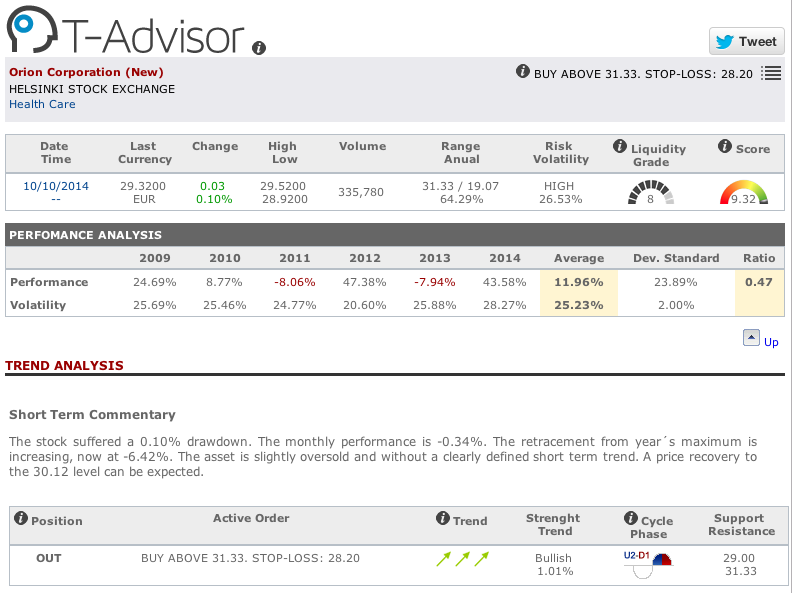 Orion Corporation main figures in T-Advisor