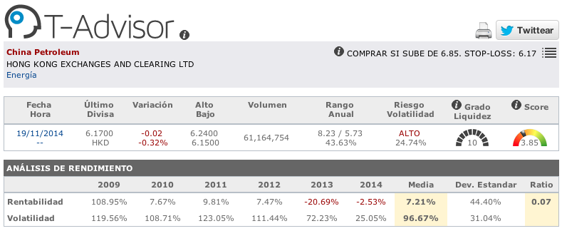 Cifras de China Petroleum en T-Advisor