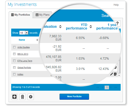 T-Advisor my portfolio tool in robo advisor
