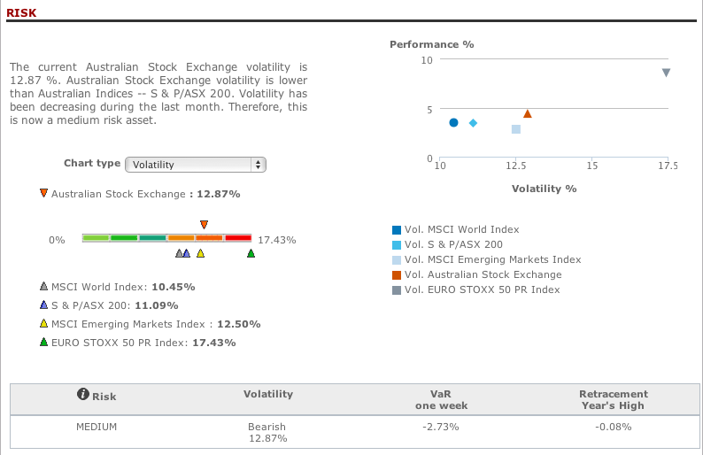 Tattersalls risk analysis in T-Advisor