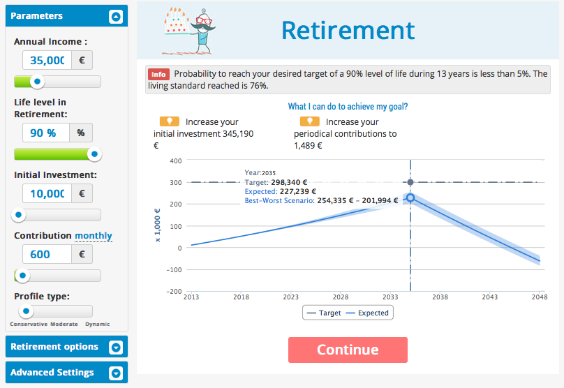 Retirement scenario in T-Advisor planner