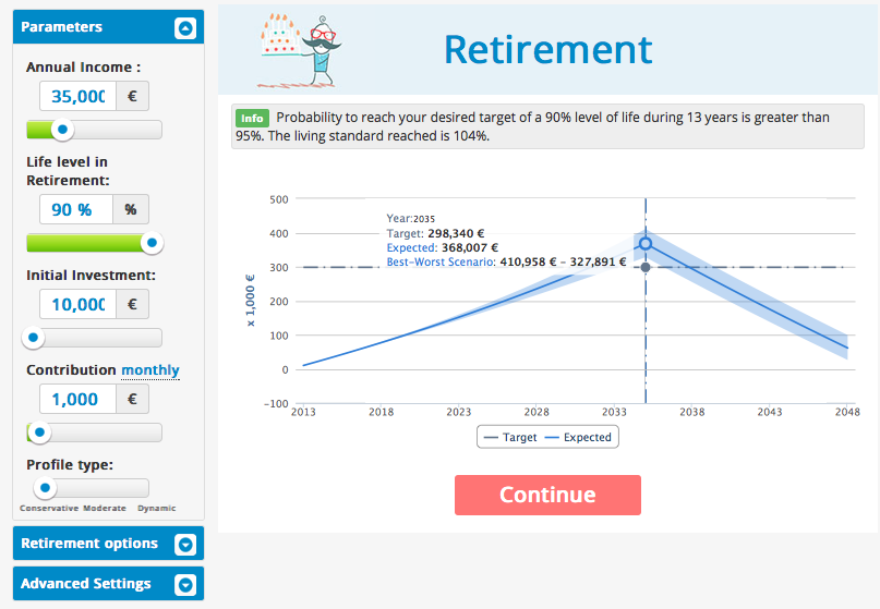 Retirement scenario with monthly saving change in T-Advisor