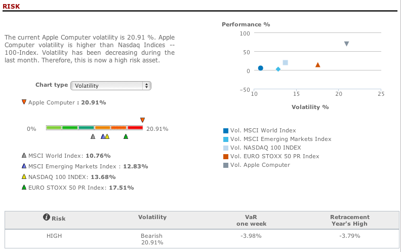 T-Report risk analysis in T-Advisor