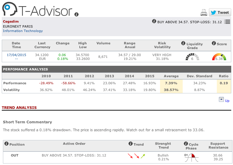 Cegedim main figures in T-Advisor