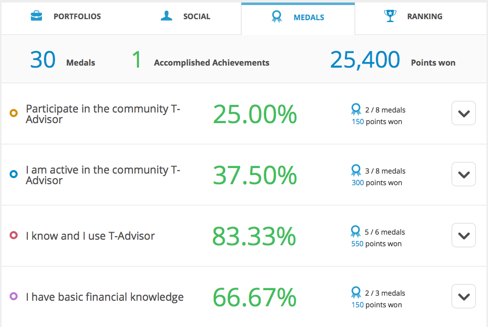 T-Advisor 3.0 new social features