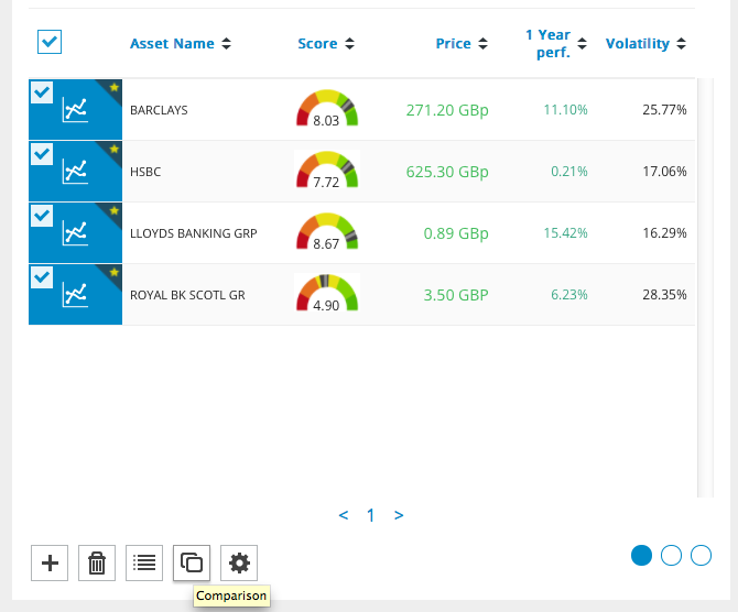Watchlist in T-Advisor