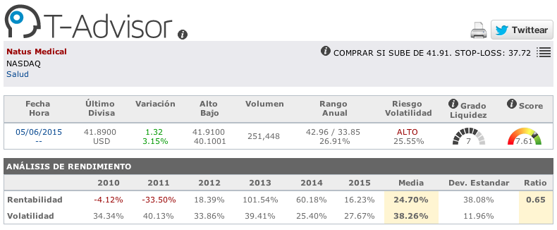 Datos principales de Natus Medical en T-Advisor