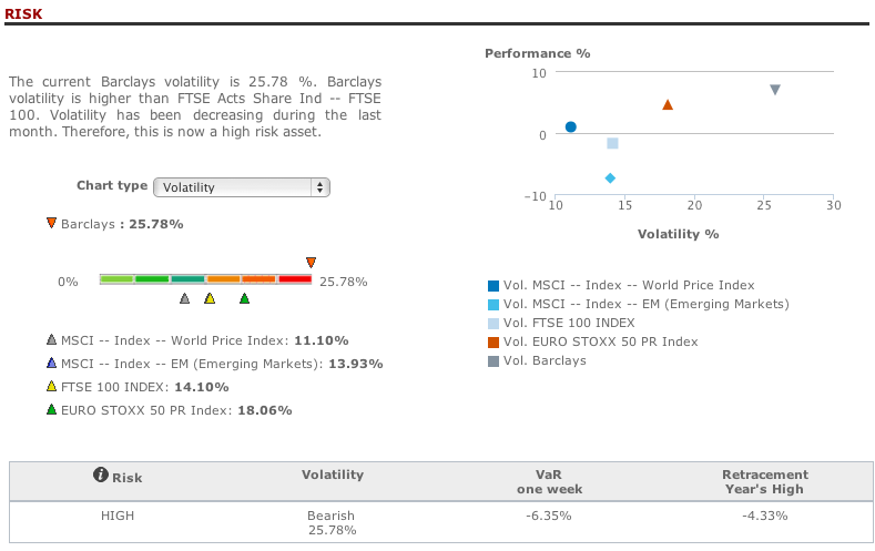 Risk chapter in a T-Report in T-Advisor