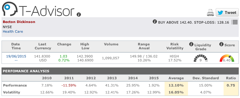 Becton Dickinson main figures in T-Advisor