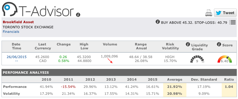 Brookfield Asset main figures in T-Advisor