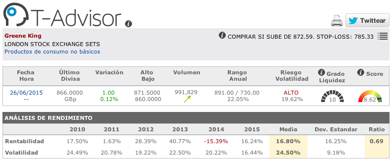 Datos principales de Greene King en T-Advisor