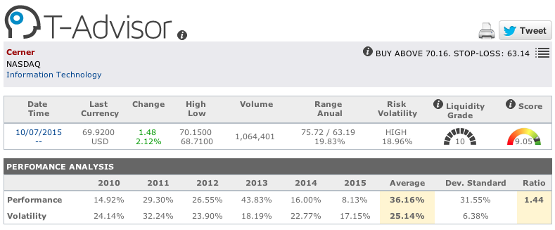 Cerner main figures in T-Advisor