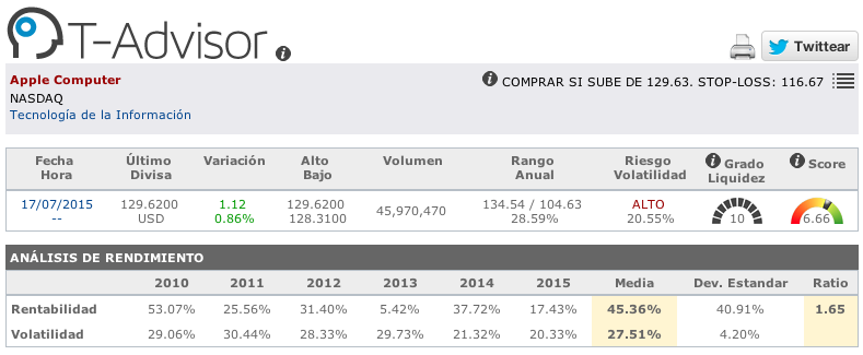 Datos principales de Apple en T-Advisor