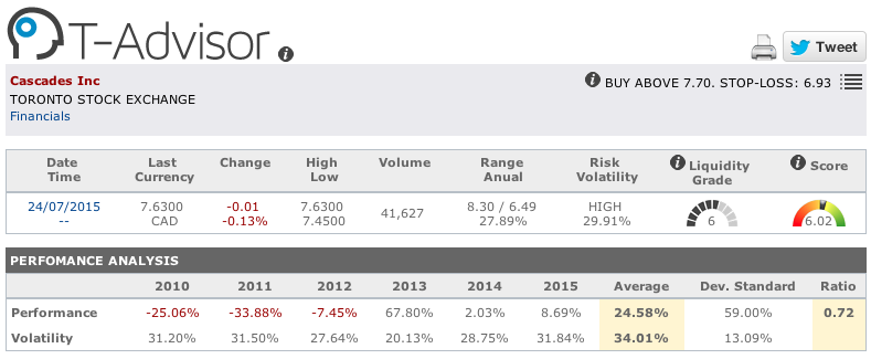 Cascades main figures in T-Advisor