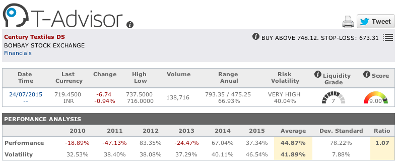 Century Textiles main figures in T-Advisor