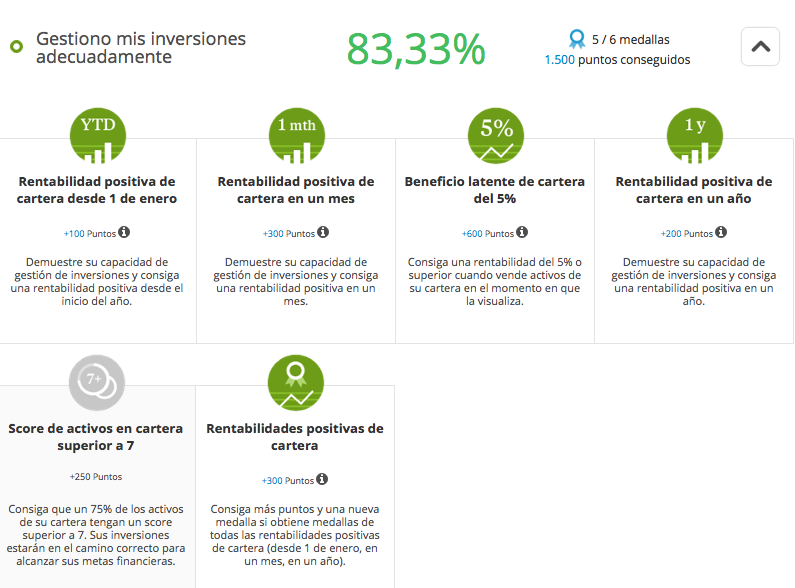 Retos de carteras en T-Advisor