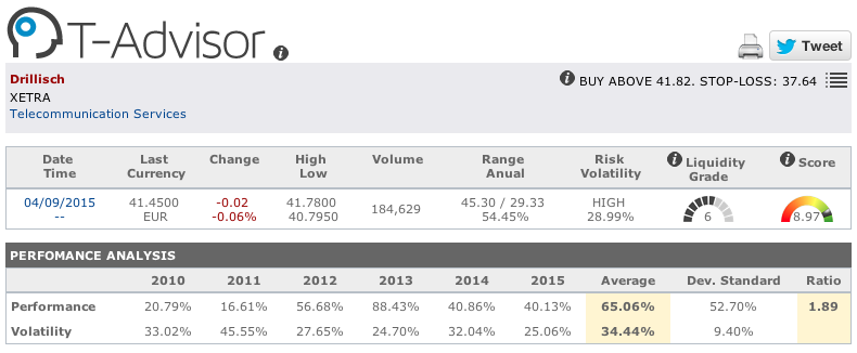 Drillisch main figures in T-Advisor