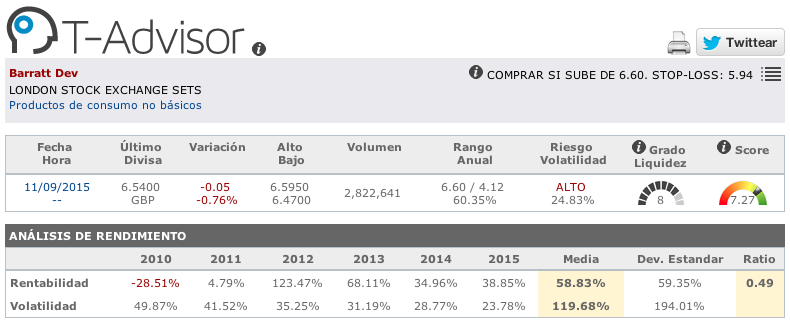 Datos principales de Barratt Developments en T-Advisor