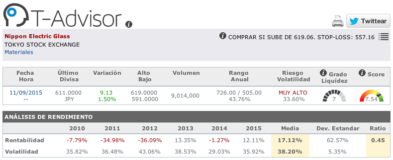 Datos principales de Nippon Electric Glass en T-Advisor