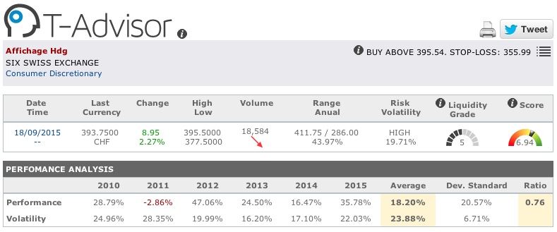 APGSGA (Affichage Holding) main figures in T-Advisor