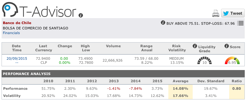 Banco de Chile main figures in T-Advisor
