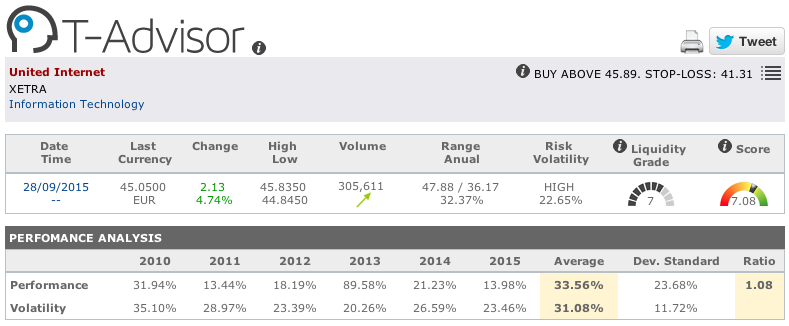 United Internet main figures in T-Advisor