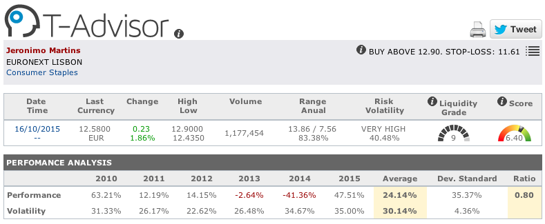 Jeronimo Martins main figures in T-Advisor