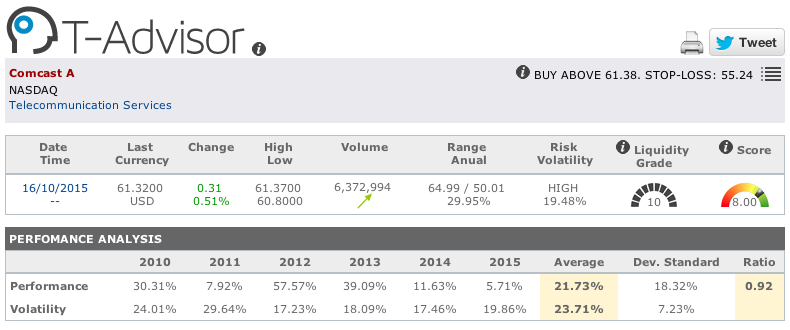 Comcast main figures in T-Advisor