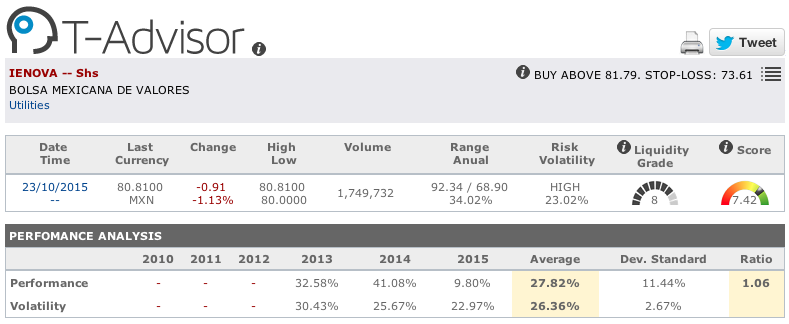 Ienova main figures in T-Advisor