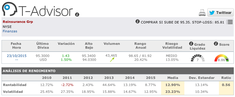 Datos principales de Reinsurance Group en T-Advisor