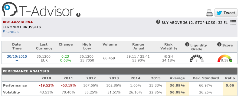 KBC Ancora main figures in T-Advisor