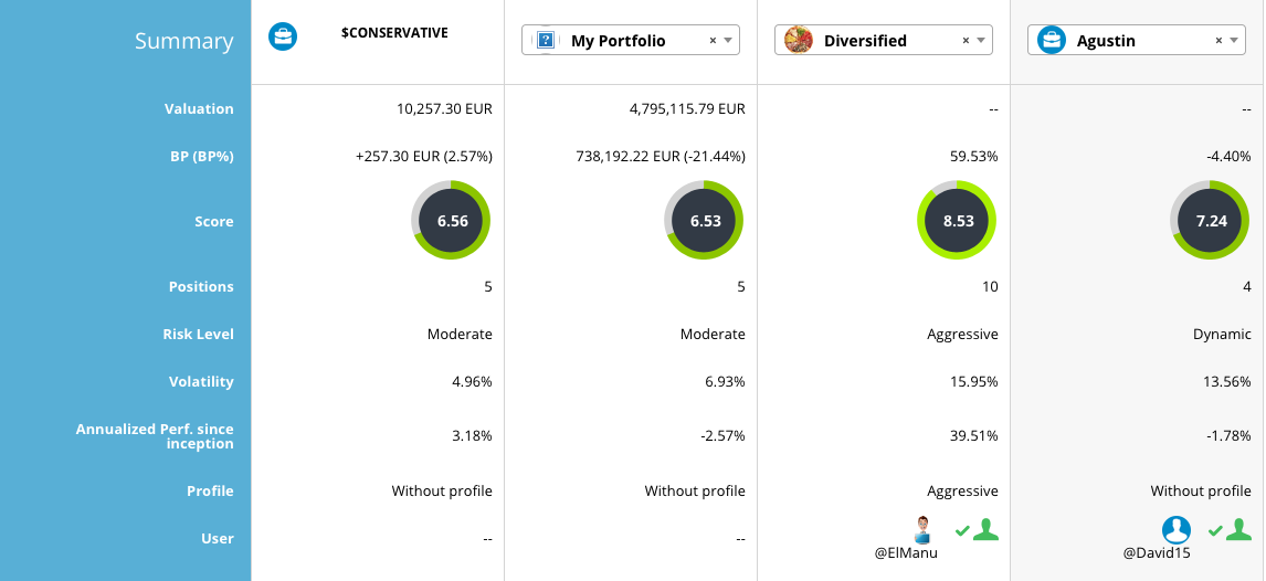 Tool to compare portfolios in T-Advisor