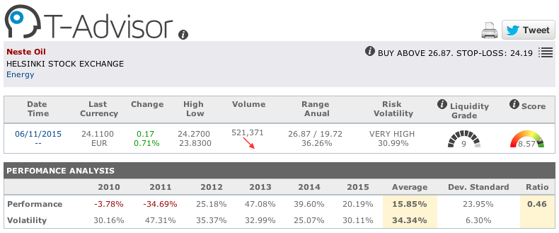 Neste Oil main figures in T-Advisor