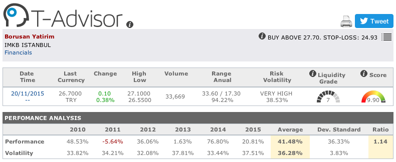 Borusan Yatirim main figures in T-Advisor