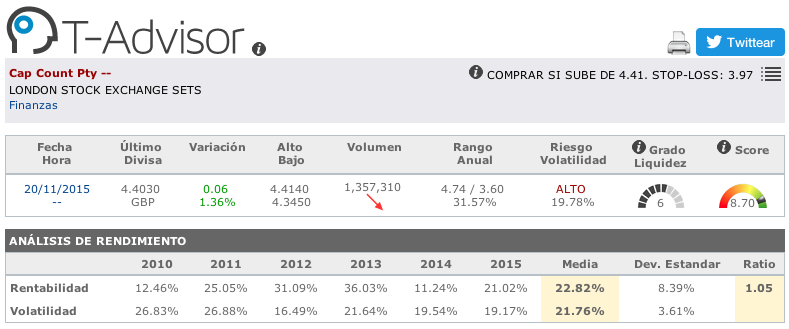Datos principales de Capital and Counties Property en T-Advisor