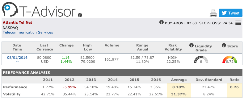 Atlantic Tele-Network main figures in T-Advisor