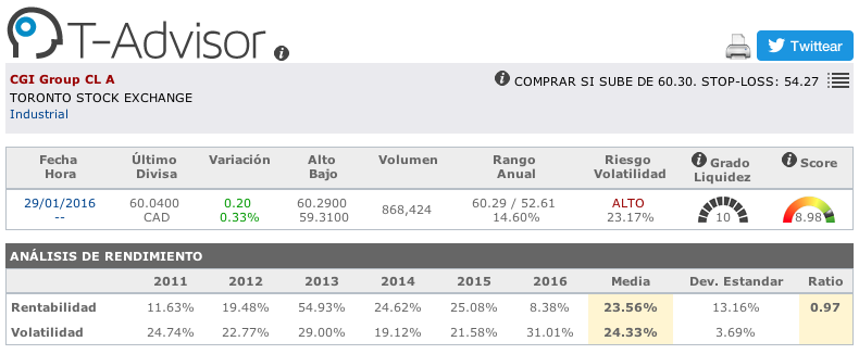 Datos principales de CGI Group en T-Advisor